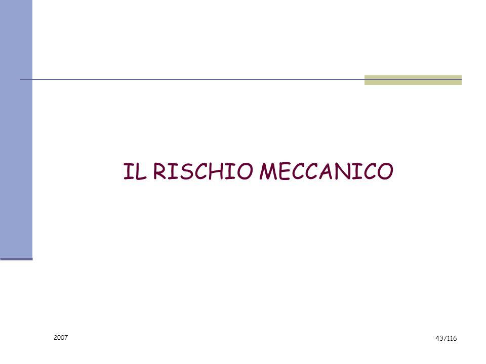 2007 42/116 SANZIONI Lomessa verifica periodica di un impianto di messa a terra potrà essere contestata nei seguenti termini: violazione dellart. 4 co