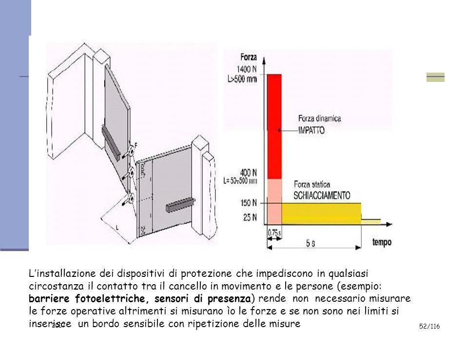 2007 51/116 TIPOLOGIA DI PROTEZIONI A = pulsante di comando con persona presente; B = chiusura attivata con la persona presente attraverso un selettor
