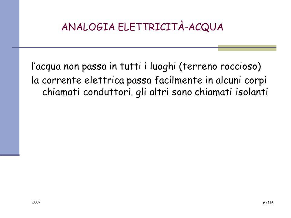2007 6/116 ANALOGIA ELETTRICITÀ-ACQUA lacqua non passa in tutti i luoghi (terreno roccioso) la corrente elettrica passa facilmente in alcuni corpi chiamati conduttori.