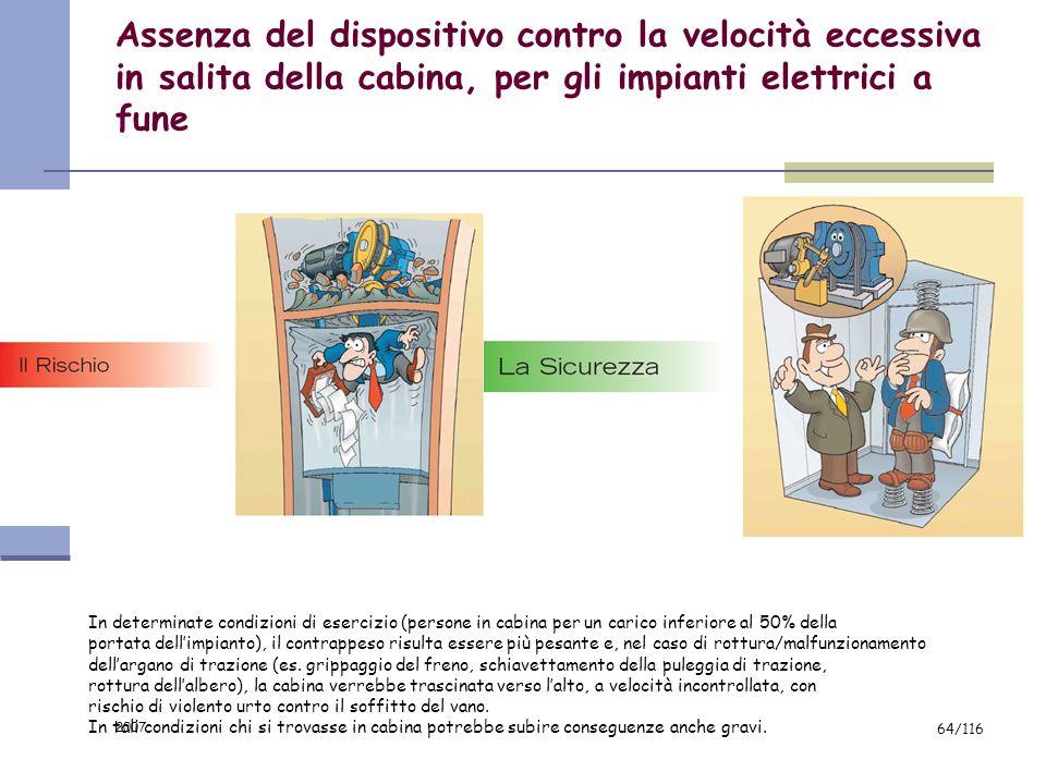 2007 63/116 Apertura porte vano con cabina non al piano La situazione si può presentare o per cattiva manutenzione o qualora le porte di piano, le cui