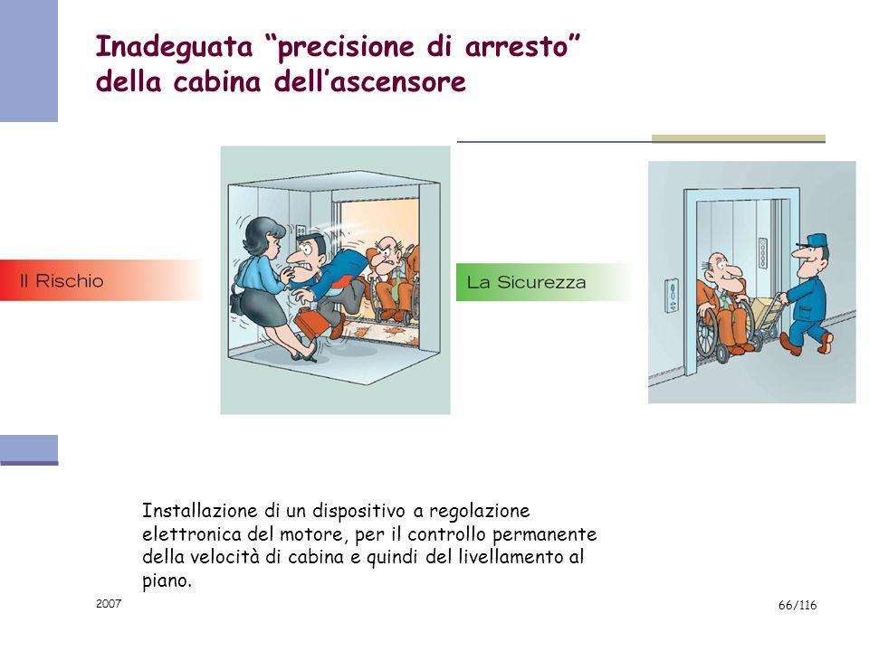 2007 65/116 Dispositivi di illuminazione di emergenza e richiesta di aiuto 24 ore su 24, dalla cabina ascensore, inesistenti o inadeguati Utente blocc