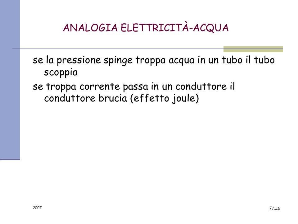 2007 7/116 ANALOGIA ELETTRICITÀ-ACQUA se la pressione spinge troppa acqua in un tubo il tubo scoppia se troppa corrente passa in un conduttore il conduttore brucia (effetto joule)