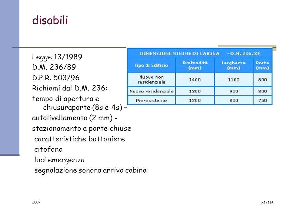 2007 80/116 alcune novità tecniche ce Lascensore non deve funzionare se il carico supera quello consentito; Lascensore deve essere dotato di controllo