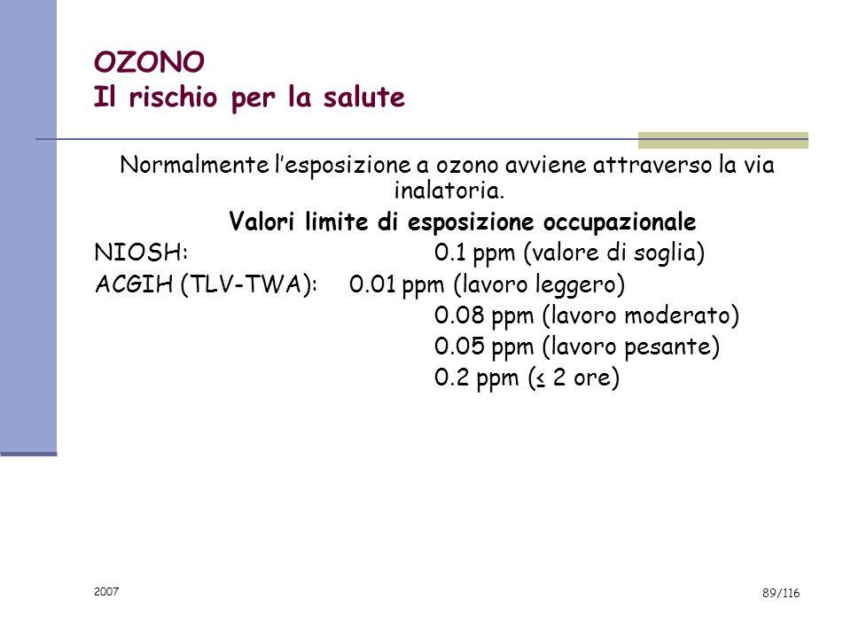 2007 88/116 OZONO Le proprietà pericolose per la salute Irritante per lapparato respiratorio Irritante per gli occhi Alterazioni della funzione polmon