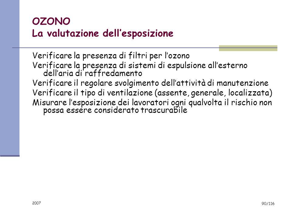 2007 89/116 OZONO Il rischio per la salute Normalmente lesposizione a ozono avviene attraverso la via inalatoria. Valori limite di esposizione occupaz