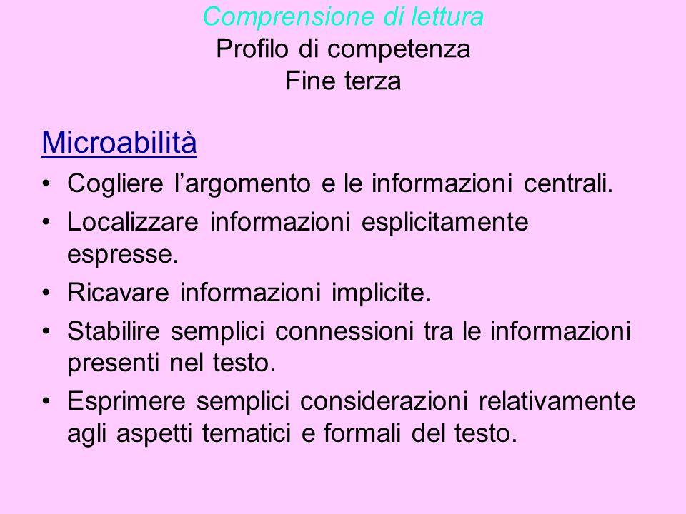 Comprensione di lettura Profilo di competenza Fine terza Microabilità Cogliere largomento e le informazioni centrali. Localizzare informazioni esplici