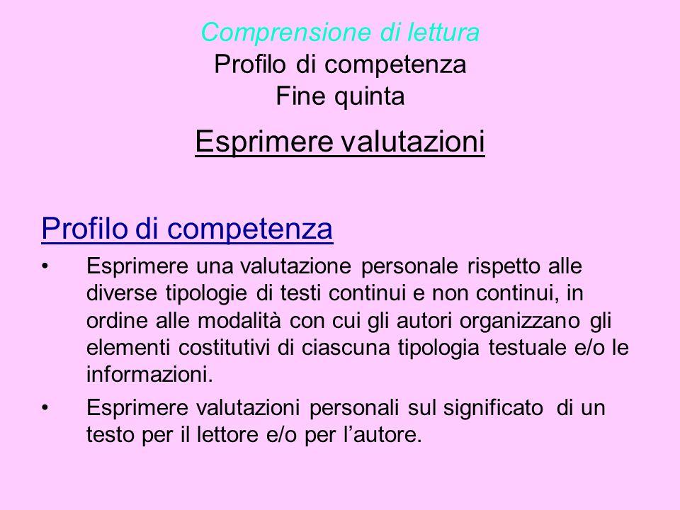 Comprensione di lettura Profilo di competenza Fine quinta Esprimere valutazioni Profilo di competenza Esprimere una valutazione personale rispetto all