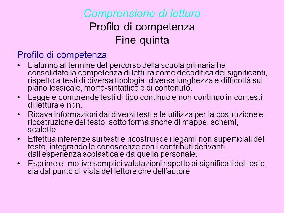 Comprensione di lettura Profilo di competenza Fine quinta Profilo di competenza Lalunno al termine del percorso della scuola primaria ha consolidato l