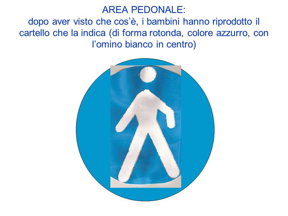 AREA PEDONALE: dopo aver visto che cosè, i bambini hanno riprodotto il cartello che la indica (di forma rotonda, colore azzurro, con lomino bianco in centro)