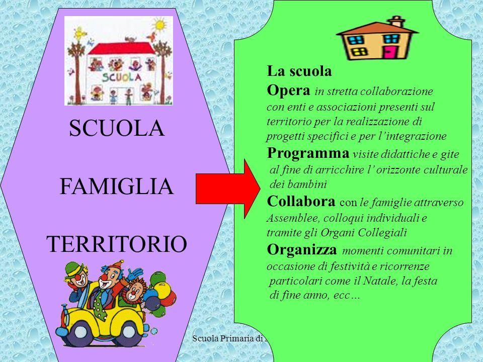 Scuola Primaria di Marlia SCUOLA FAMIGLIA TERRITORIO La scuola Opera in stretta collaborazione con enti e associazioni presenti sul territorio per la