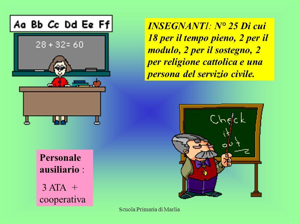 Scuola Primaria di Marlia Personale ausiliario : 3 ATA + cooperativa INSEGNANTI: N° 25 Di cui 18 per il tempo pieno, 2 per il modulo, 2 per il sostegn