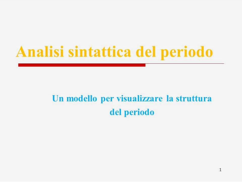 1 Analisi sintattica del periodo Un modello per visualizzare la struttura del periodo