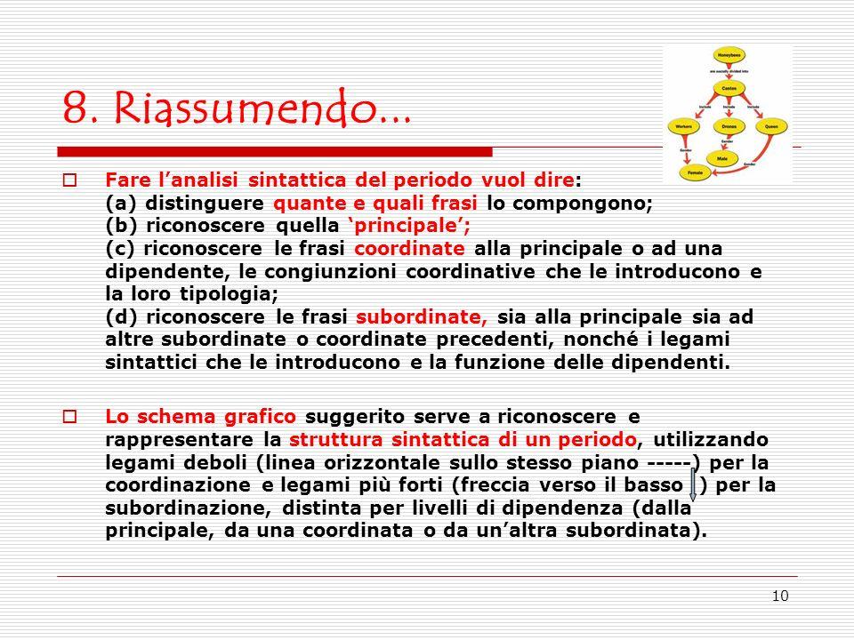 10 8. Riassumendo... Fare lanalisi sintattica del periodo vuol dire: (a) distinguere quante e quali frasi lo compongono; (b) riconoscere quella princi
