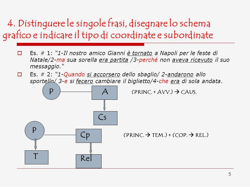 5 4. Distinguere le singole frasi, disegnare lo schema grafico e indicare il tipo di coordinate e subordinate Es. # 1: 1-Il nostro amico Gianni è torn