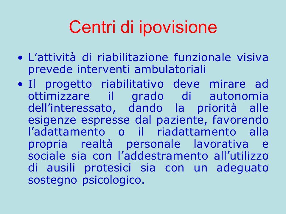 Centri di ipovisione Lattività di riabilitazione funzionale visiva prevede interventi ambulatoriali Il progetto riabilitativo deve mirare ad ottimizza