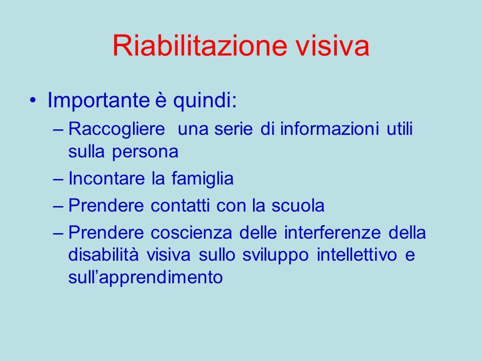 Riabilitazione visiva Importante è quindi: –Raccogliere una serie di informazioni utili sulla persona –Incontare la famiglia –Prendere contatti con la