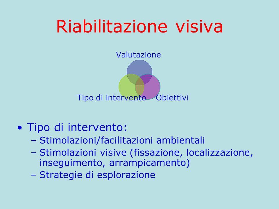 Riabilitazione visiva Valutazione Obiettivi Tipo di intervento Tipo di intervento: –Stimolazioni/facilitazioni ambientali –Stimolazioni visive (fissaz