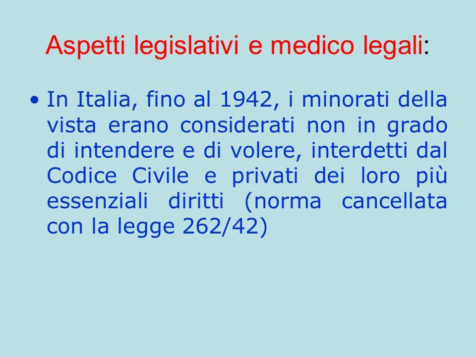 Aspetti legislativi e medico legali: In Italia, fino al 1942, i minorati della vista erano considerati non in grado di intendere e di volere, interdet