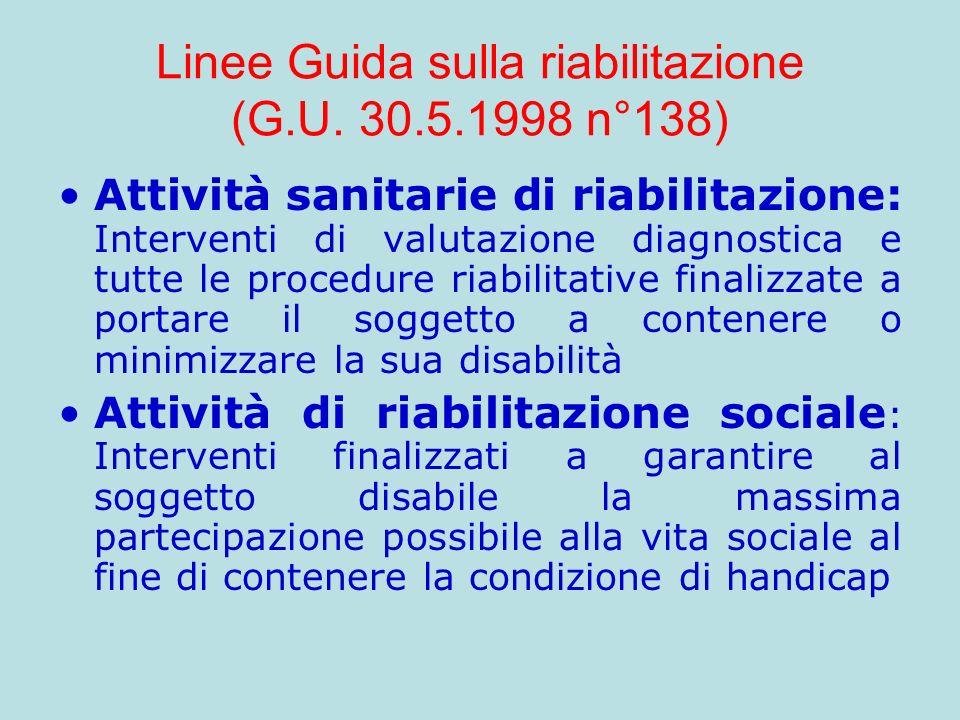 Linee Guida sulla riabilitazione (G.U. 30.5.1998 n°138) Attività sanitarie di riabilitazione: Interventi di valutazione diagnostica e tutte le procedu