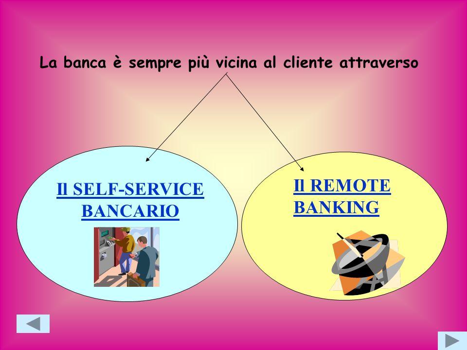 La banca, oggi, utilizza lelettronica attraverso linformatizzazione delle attività interne della banca stessa e delle attività rivolte alla clientela