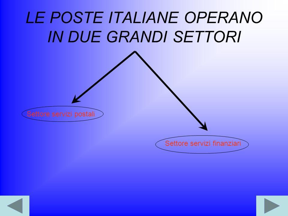 LE POSTE ITALIANE Le Poste Italiane s.p.a. oltre a fornirci il servizio universale postale offrono, oggi, molti servizi finanziari su tutto il territo