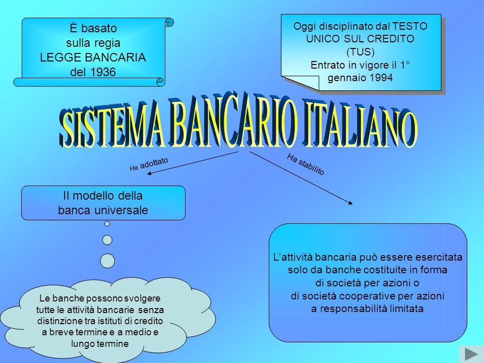 SEBC (Sistema Europeo di Banche Centrali) Organismo formato da: BCE + BCN Definisce ed attua la politica monetaria europea BCE (Banca Centrale Europea