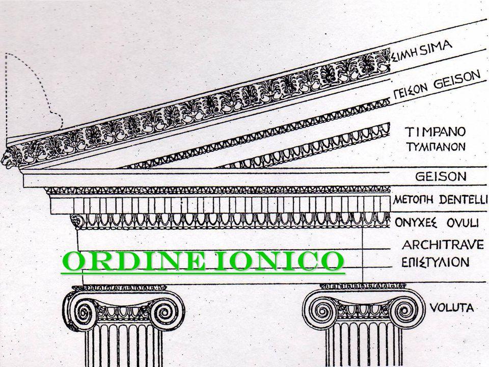 Ordine ionico