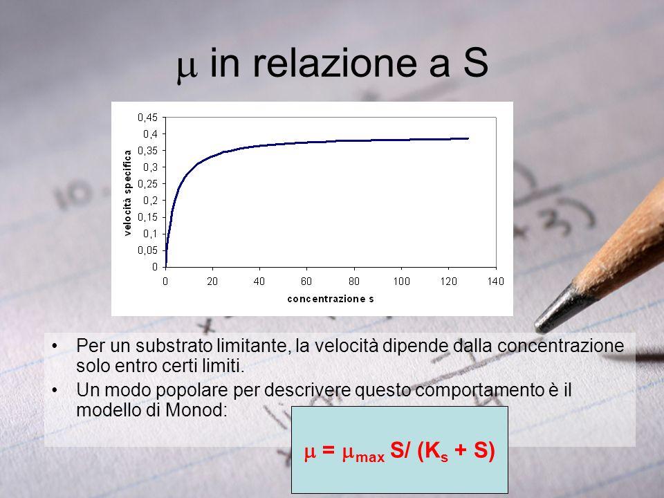 in relazione a S Per un substrato limitante, la velocità dipende dalla concentrazione solo entro certi limiti. Un modo popolare per descrivere questo