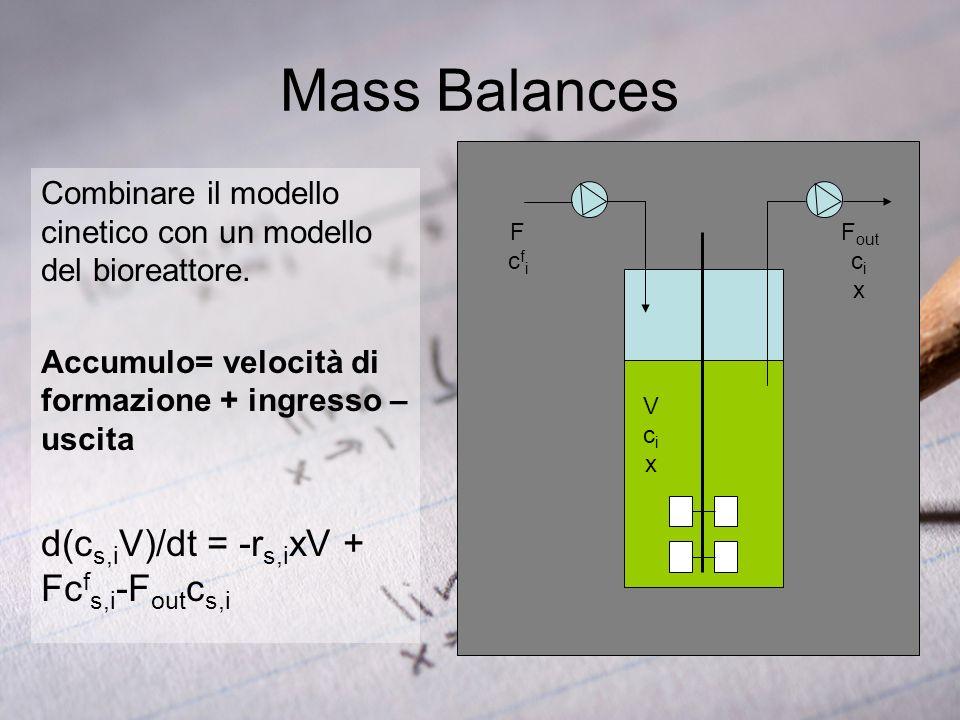 Mass Balances Combinare il modello cinetico con un modello del bioreattore. Accumulo= velocità di formazione + ingresso – uscita d(c s,i V)/dt = -r s,