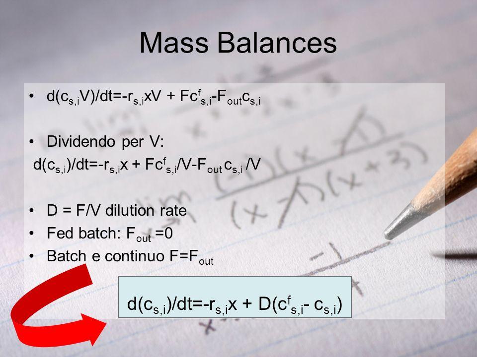 Mass Balances d(c s,i V)/dt=-r s,i xV + Fc f s,i -F out c s,i Dividendo per V: d(c s,i )/dt=-r s,i x + Fc f s,i /V-F out c s,i /V D = F/V dilution rat