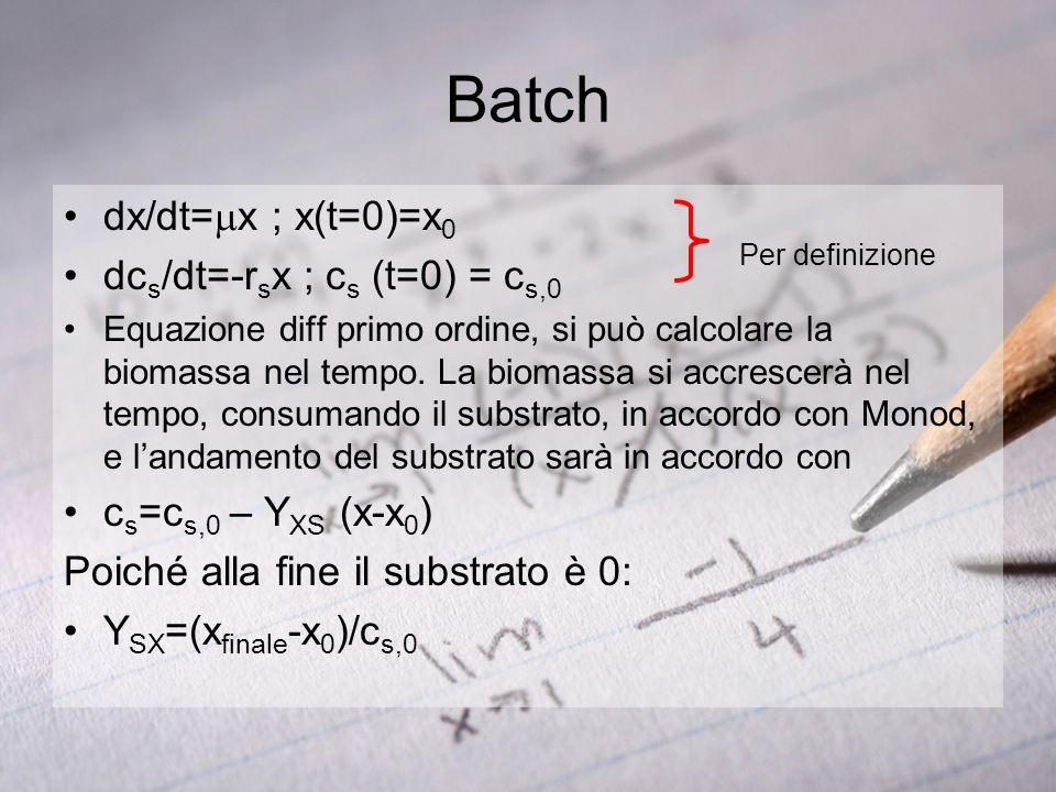 Batch dx/dt= x ; x(t=0)=x 0 dc s /dt=-r s x ; c s (t=0) = c s,0 Equazione diff primo ordine, si può calcolare la biomassa nel tempo. La biomassa si ac