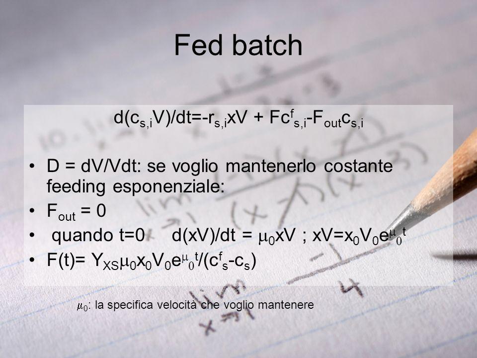 Fed batch d(c s,i V)/dt=-r s,i xV + Fc f s,i -F out c s,i D = dV/Vdt: se voglio mantenerlo costante feeding esponenziale: F out = 0 quando t=0d(xV)/dt