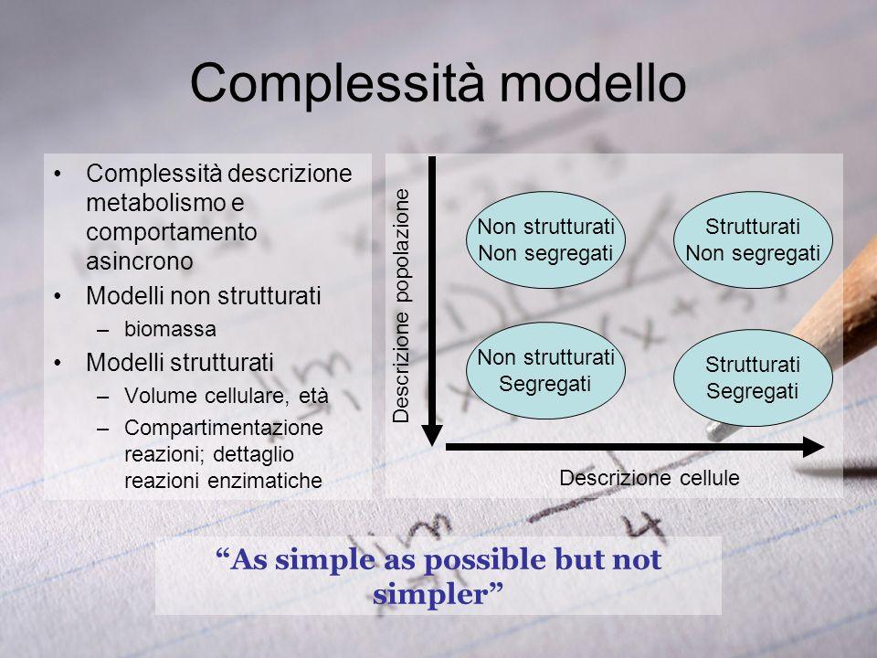 Complessità modello Complessità descrizione metabolismo e comportamento asincrono Modelli non strutturati –biomassa Modelli strutturati –Volume cellul