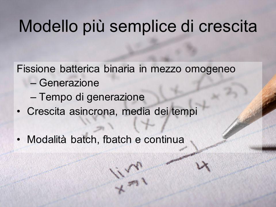 Batch dx/dt= x ; x(t=0)=x 0 dc s /dt=-r s x ; c s (t=0) = c s,0 Equazione diff primo ordine, si può calcolare la biomassa nel tempo.