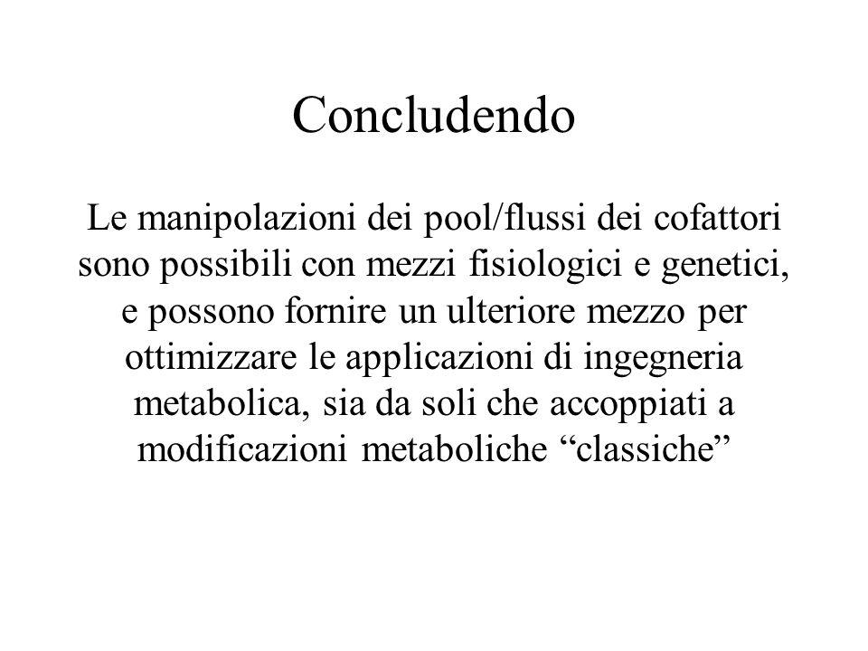 Concludendo Le manipolazioni dei pool/flussi dei cofattori sono possibili con mezzi fisiologici e genetici, e possono fornire un ulteriore mezzo per ottimizzare le applicazioni di ingegneria metabolica, sia da soli che accoppiati a modificazioni metaboliche classiche