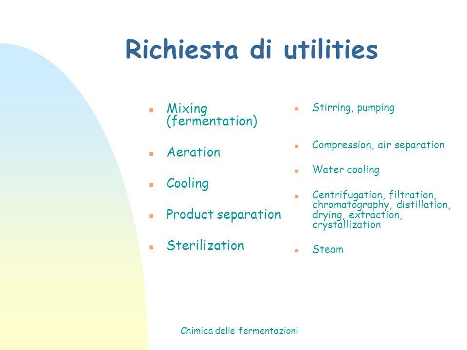 Chimica delle fermentazioni Richiesta di utilities n Mixing (fermentation) n Aeration n Cooling n Product separation n Sterilization n Stirring, pumpi