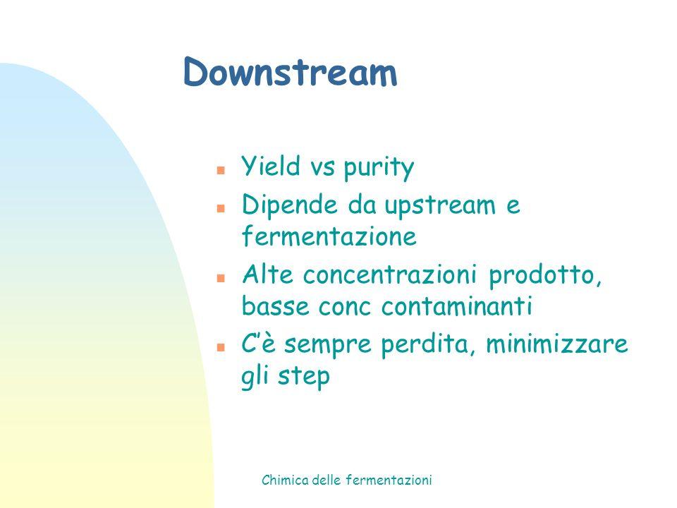 Chimica delle fermentazioni Downstream n Yield vs purity n Dipende da upstream e fermentazione n Alte concentrazioni prodotto, basse conc contaminanti