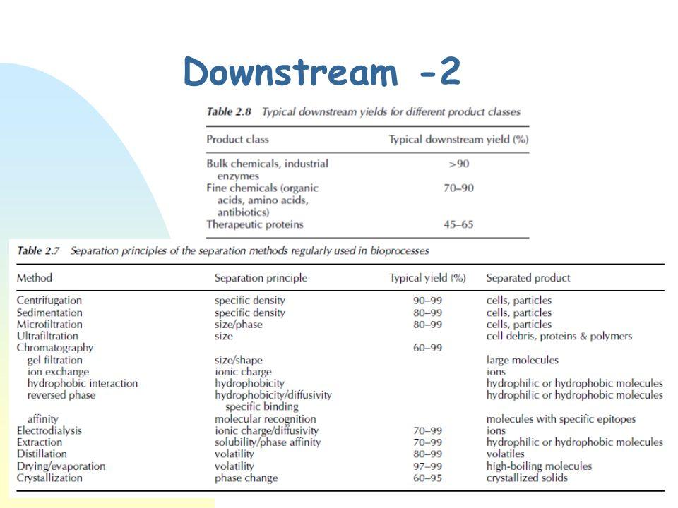 Chimica delle fermentazioni Downstream -2