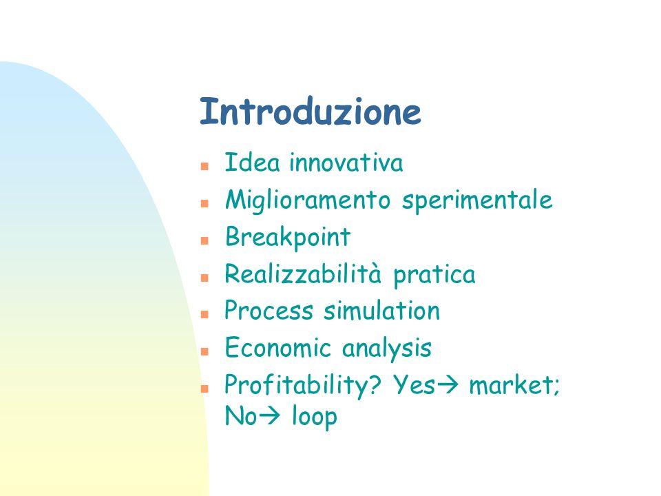 n Idea innovativa n Miglioramento sperimentale n Breakpoint n Realizzabilità pratica n Process simulation n Economic analysis n Profitability? Yes mar