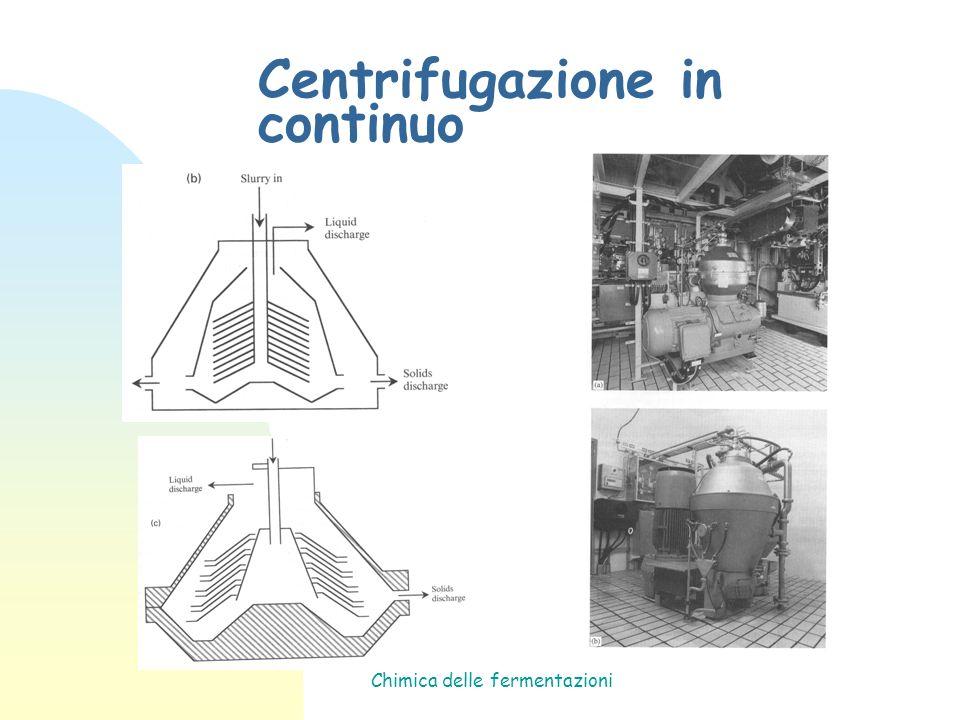 Chimica delle fermentazioni Centrifugazione in continuo
