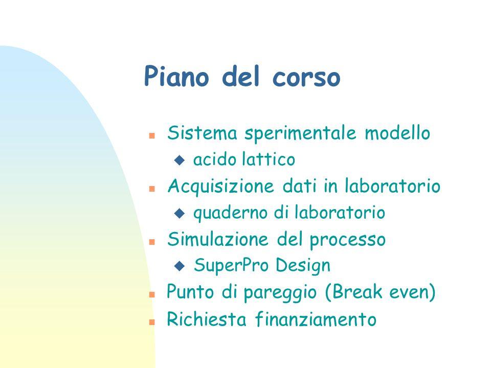 Piano del corso n Sistema sperimentale modello u acido lattico n Acquisizione dati in laboratorio u quaderno di laboratorio n Simulazione del processo