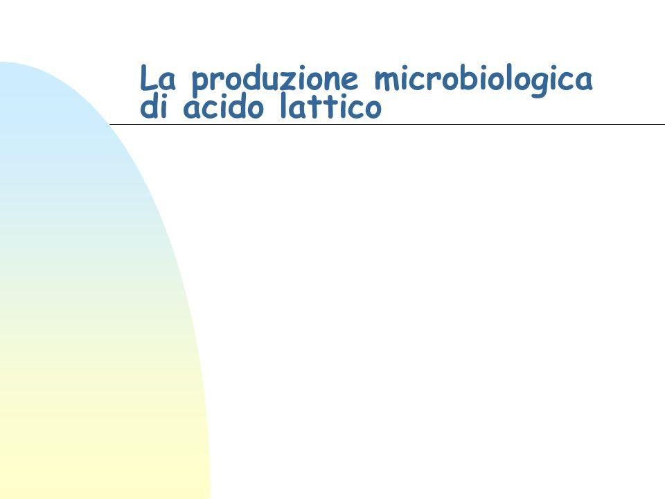 Chimica delle fermentazioni Acido lattico n CH3-CHOH-COOH u Sintesi chimica (D, L) u Fermentazione n Usi u Alimentare (acidulante, conservante) u Farmaceutico (lozioni, creme, sutura) u Tessile u Pellami u Chimica F PLA (packaging, plastiche, fibre) n Mercato: 40.000 tonn/anno u Commodities da fonti rinnovabili n Omo e eterolattica