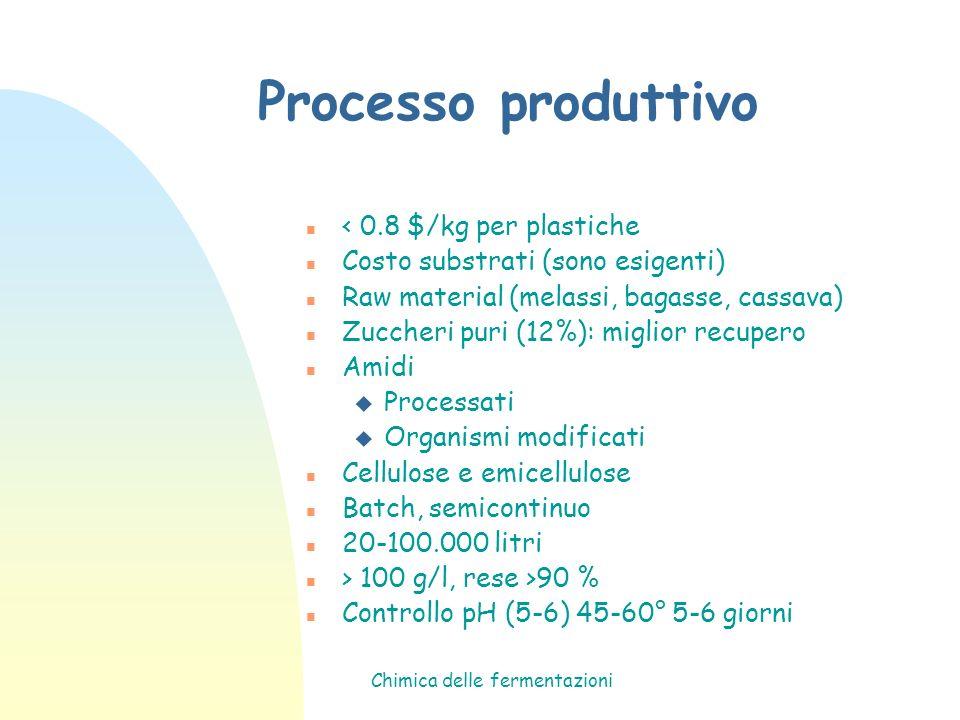 Chimica delle fermentazioni Processo produttivo n < 0.8 $/kg per plastiche n Costo substrati (sono esigenti) n Raw material (melassi, bagasse, cassava