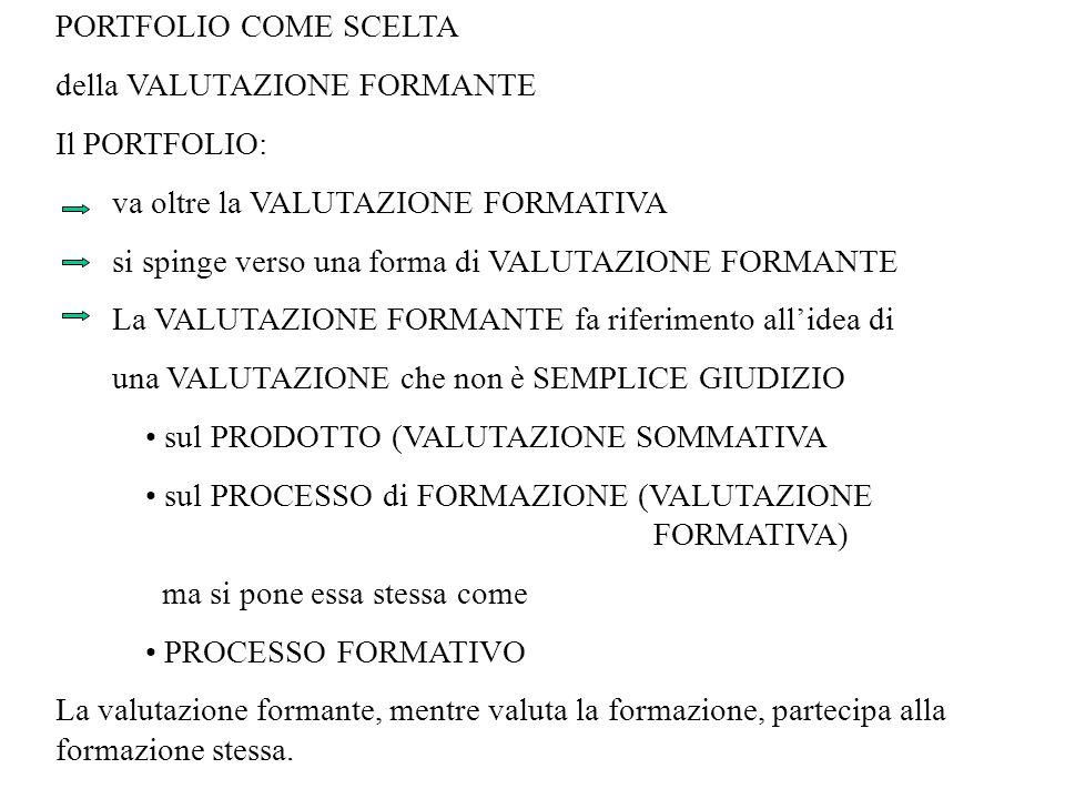 PORTFOLIO COME SCELTA della VALUTAZIONE FORMANTE Il PORTFOLIO: va oltre la VALUTAZIONE FORMATIVA si spinge verso una forma di VALUTAZIONE FORMANTE La