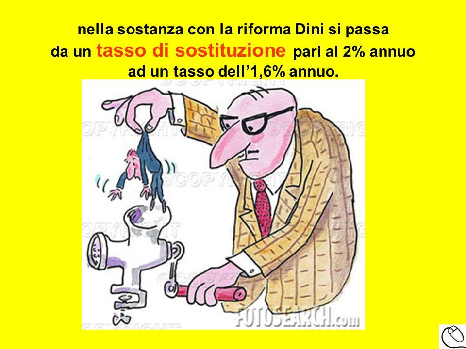 nella sostanza con la riforma Dini si passa da un tasso di sostituzione pari al 2% annuo ad un tasso dell1,6% annuo.