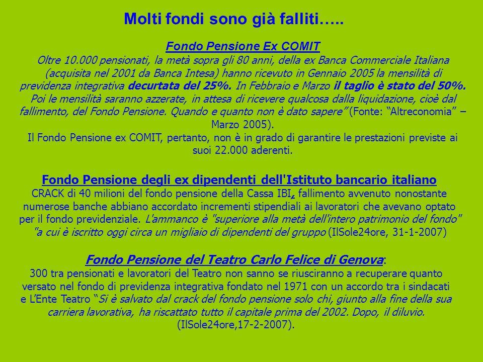 Fondo Pensione del Teatro Carlo Felice di Genova: 300 tra pensionati e lavoratori del Teatro non sanno se riusciranno a recuperare quanto versato nel