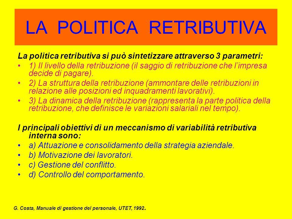 LA POLITICA RETRIBUTIVA La politica retributiva si può sintetizzare attraverso 3 parametri: 1) Il livello della retribuzione (il saggio di retribuzion
