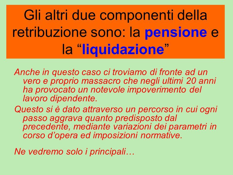 Gli altri due componenti della retribuzione sono: la pensione e la liquidazione Anche in questo caso ci troviamo di fronte ad un vero e proprio massac