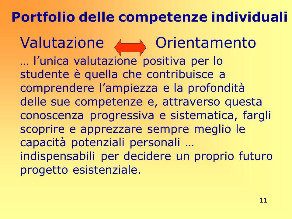 11 Portfolio delle competenze individuali Valutazione Orientamento … lunica valutazione positiva per lo studente è quella che contribuisce a comprende