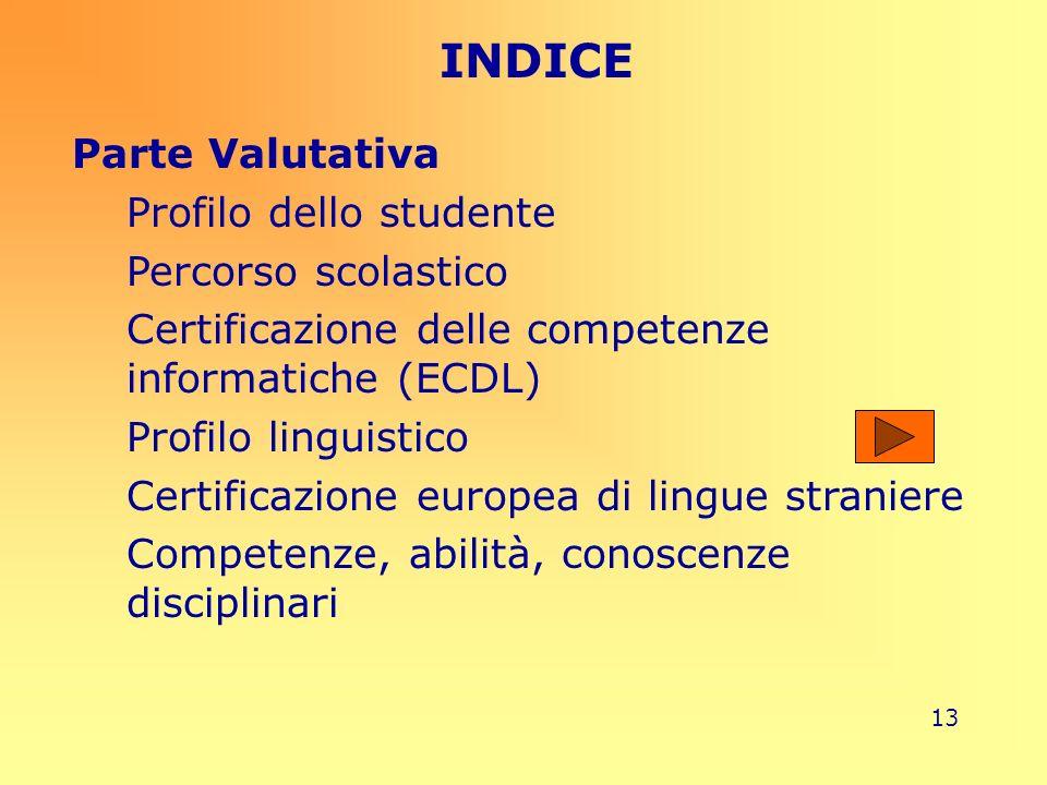 13 INDICE Parte Valutativa Profilo dello studente Percorso scolastico Certificazione delle competenze informatiche (ECDL) Profilo linguistico Certific